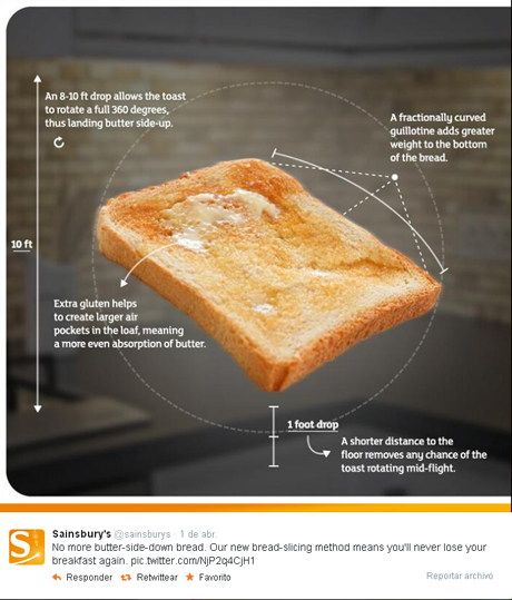 Sistema para tostadas